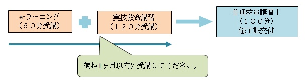 e-learning-02